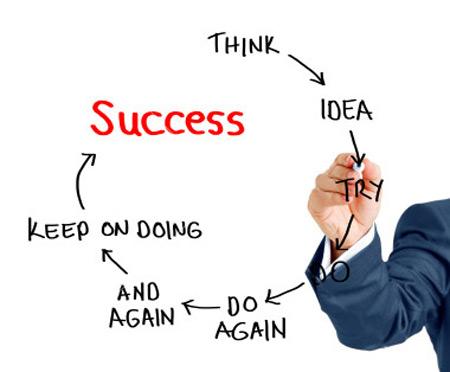 Người thành công là người không ngại thất bại